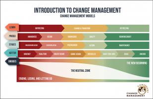 Intro2ChangeManagement-Opaque